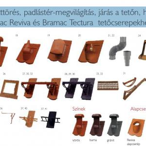 Tetôáttörés, padlástér-megvilágítás, járás a tetôn, hófogás Bramac Reviva és Bramac Tectura tetôcserepekhez