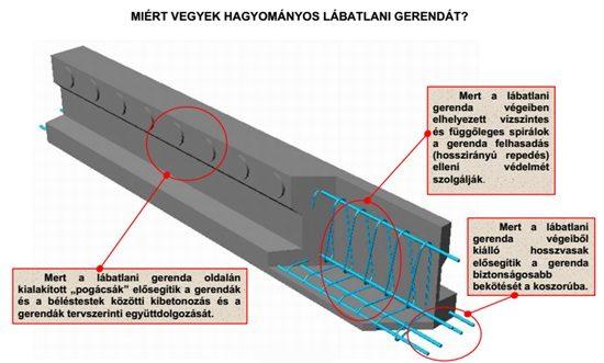 Fakro padláslépcső, összecsukható LWF45 70x/ - Tetőablak, tetőkibúvók - Padlásfeljáró